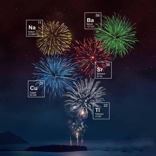 Eléments chimiques et feux d'artifice