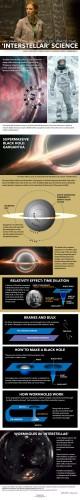 interstellar-wormhole-travel-141107c-02-1