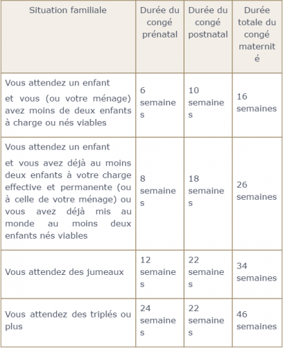 Source : ameli.fr http://bit.ly/1kQ1JHg